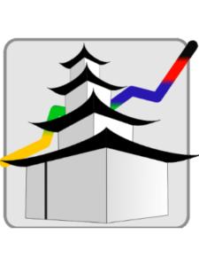 PragmaWorks kindergarten  reading lists