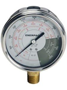 ton  pressure gauges